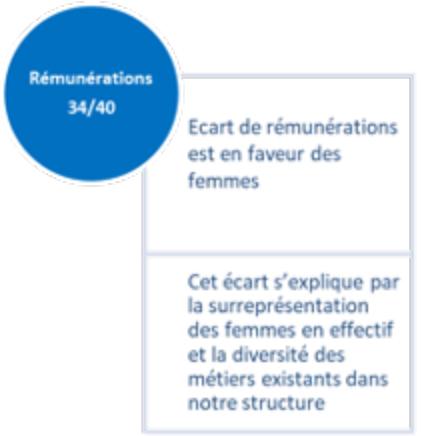 note-remun-2019-144